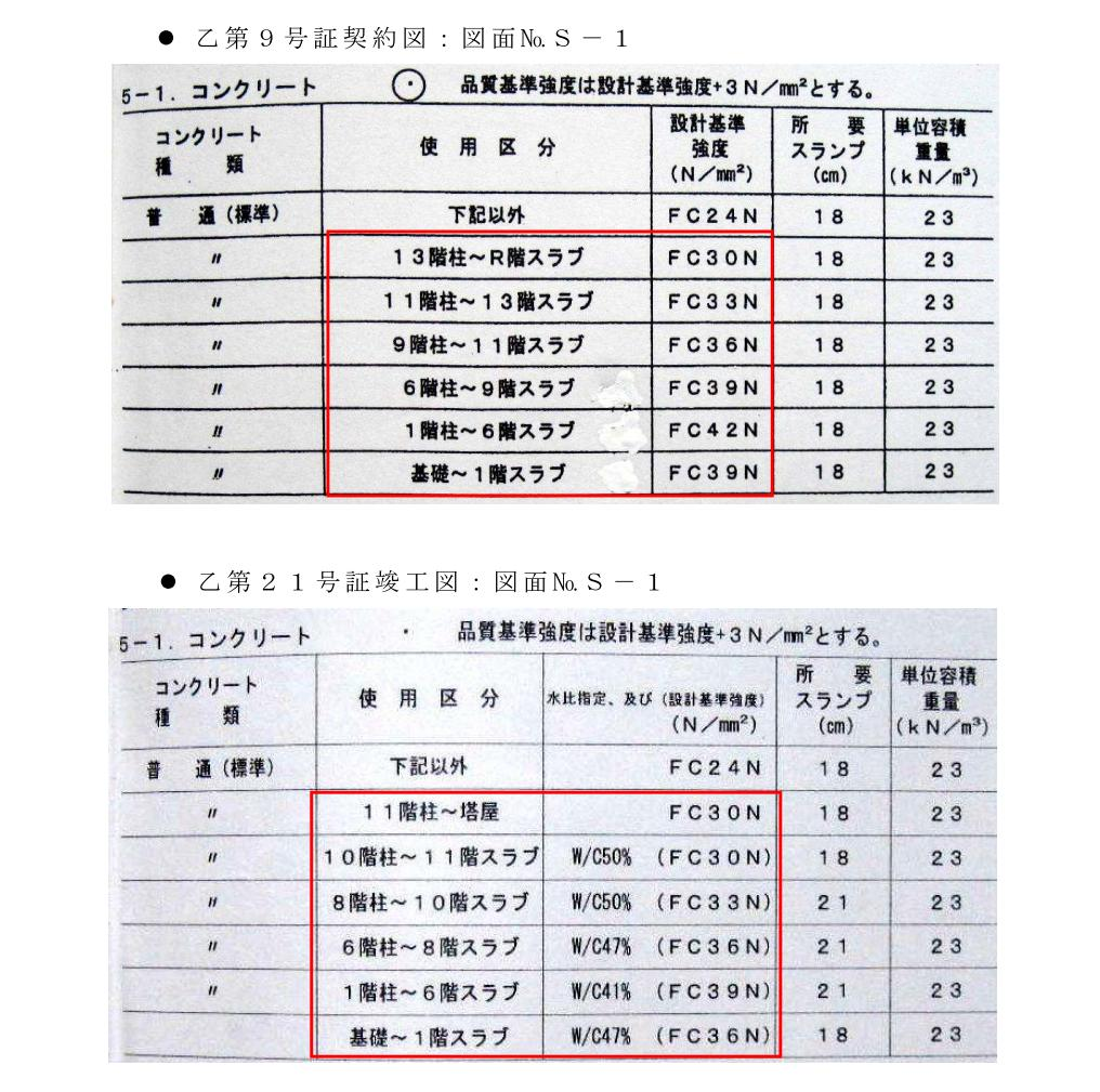 2015/12/kyoudo_list.jpg