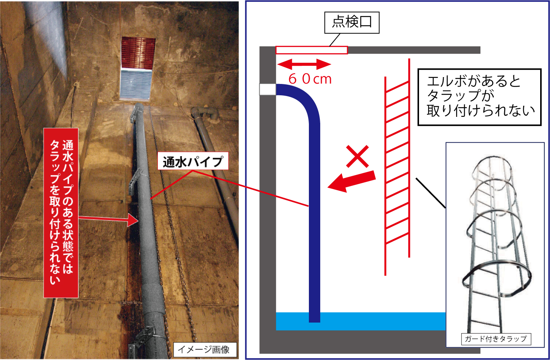 雨水貯水槽内のタラップ(はしご)と雨水放流管が未施工