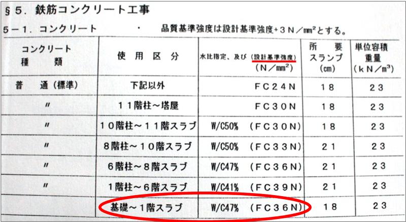 kyoudo36