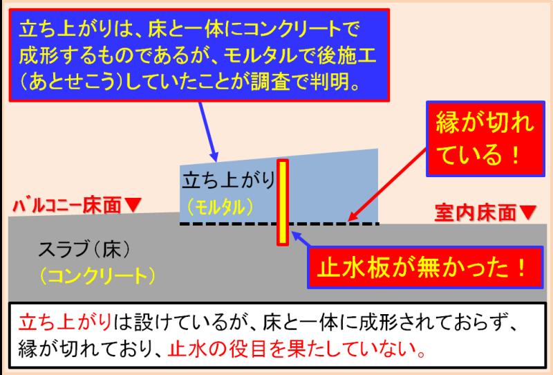 shisuibansetsumei