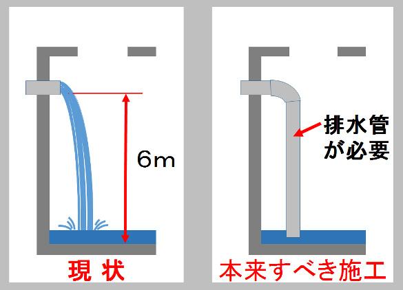 雨水貯留槽排水管