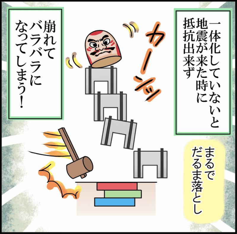darumaotoshi
