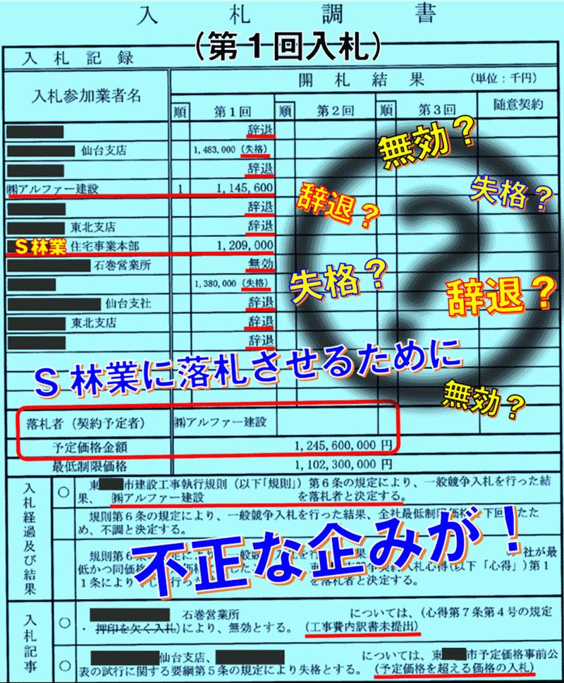 chousho0102