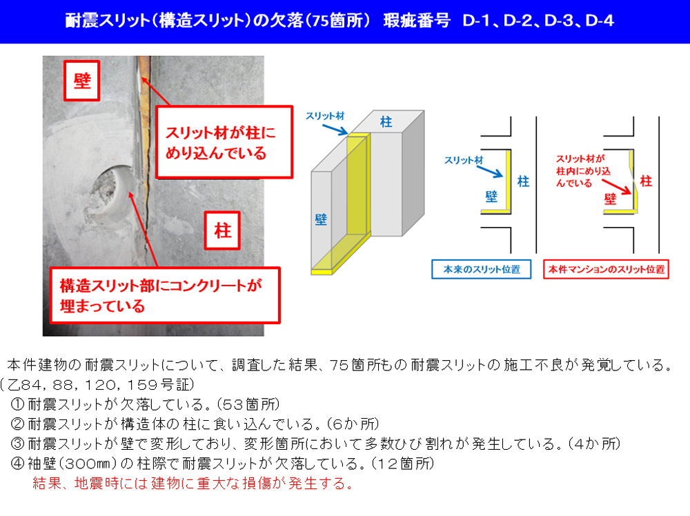 耐震スリット(構造スリット)の欠落(75箇所)
